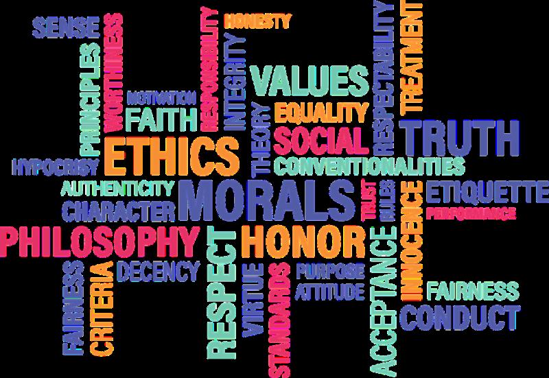 Charakter Moral