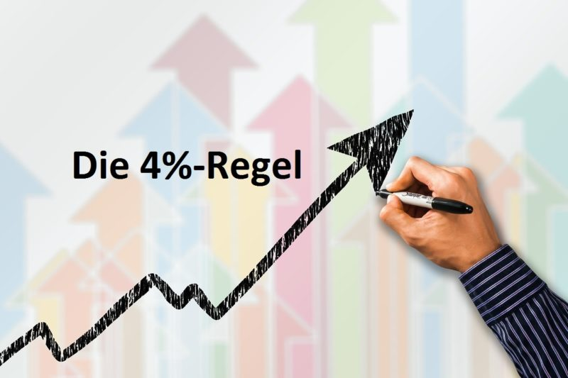 Investition 4% Regel